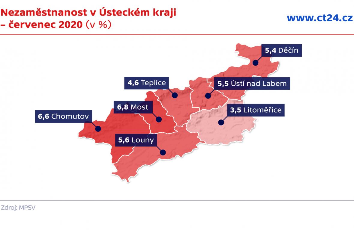 Nezaměstnanost v Ústeckém kraji – červenec 2020 (v %)