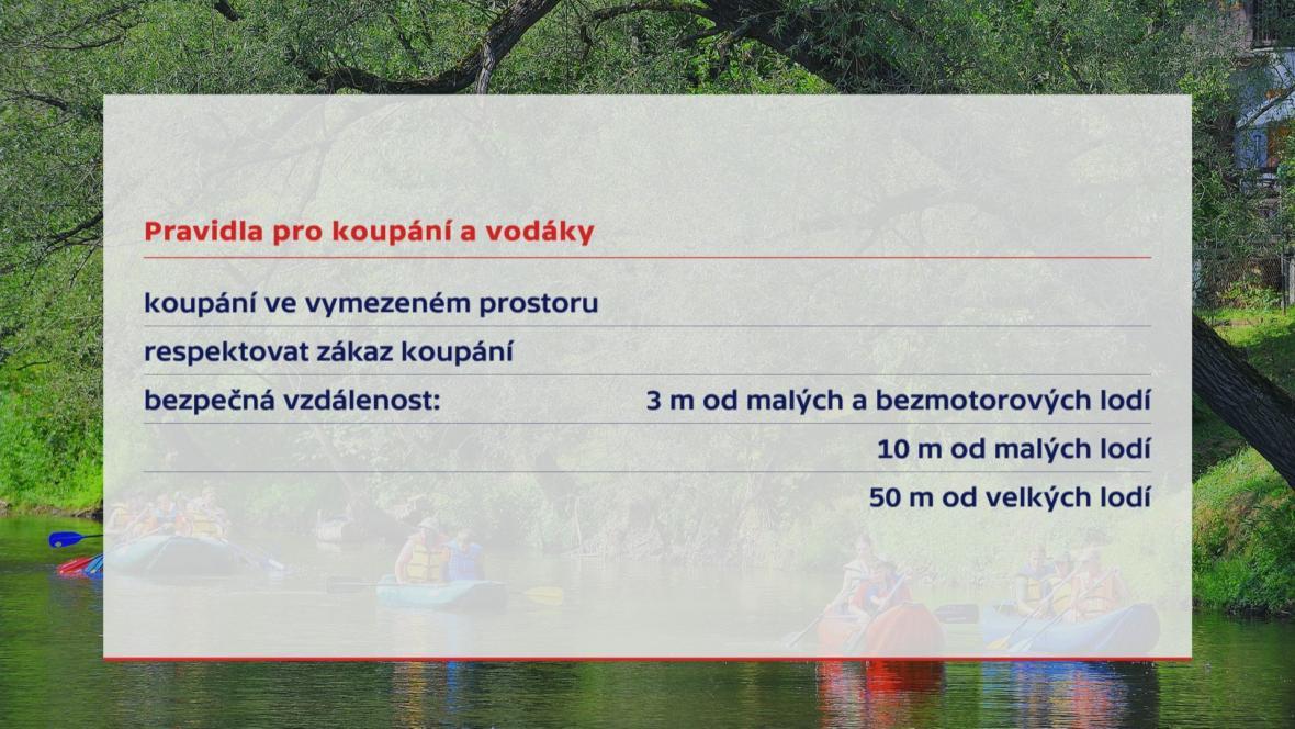 Pravidla pro koupající a vodáky