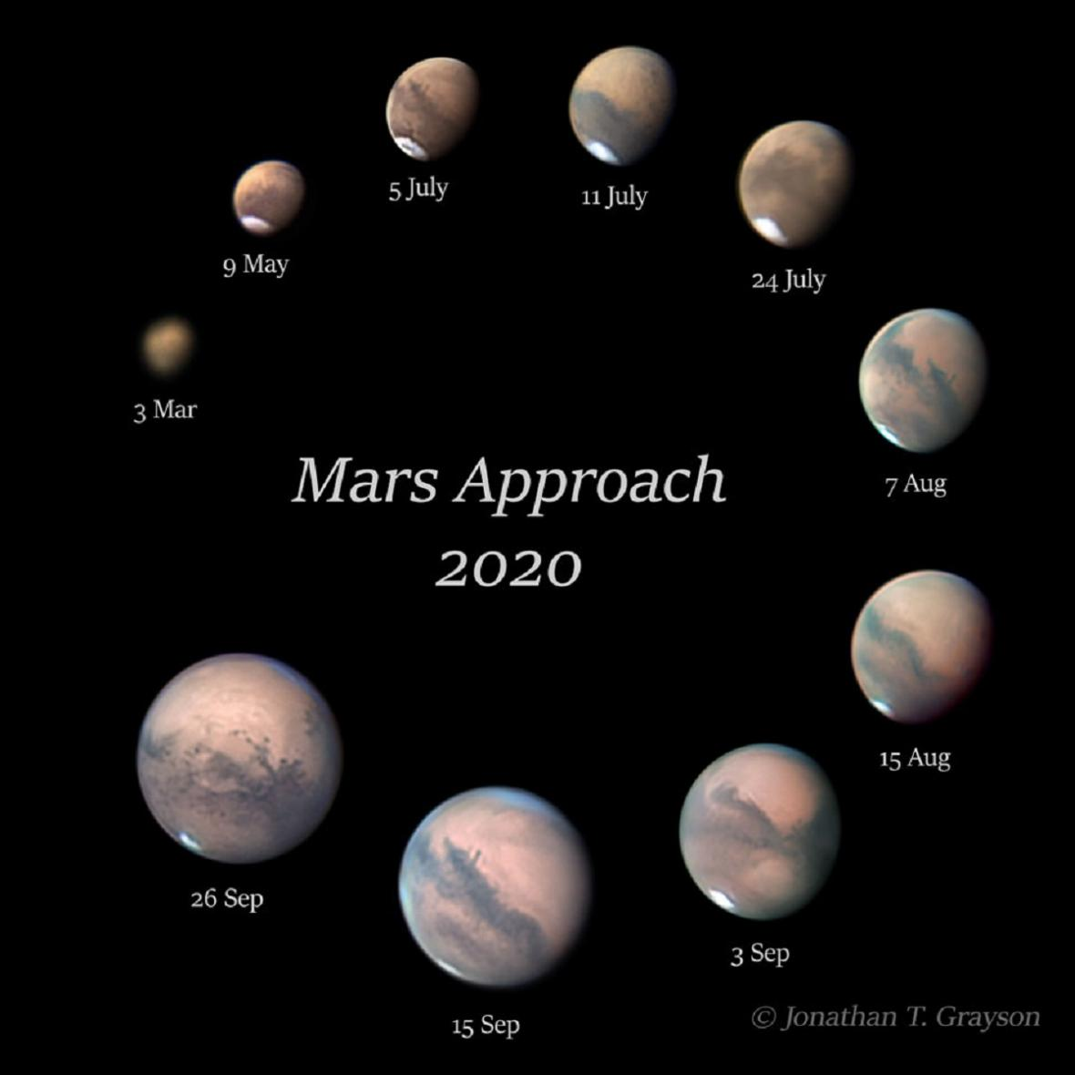 Zvětšující se Mars na obloze