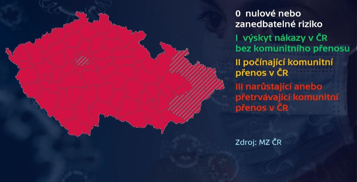 Koronavirový semafor k 23.10.
