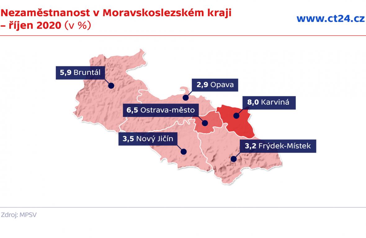 Nezaměstnanost v Moravskoslezském kraji – říjen 2020 (v %)