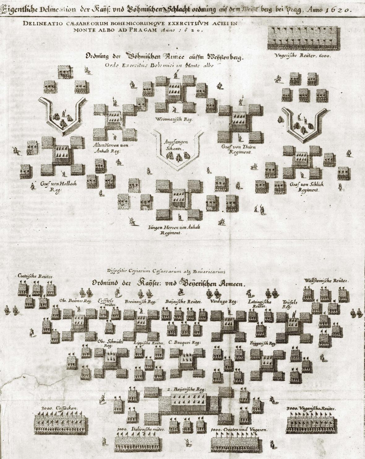 Plán bitvy na Bílé hoře na rytině z Theatrum Europaeum