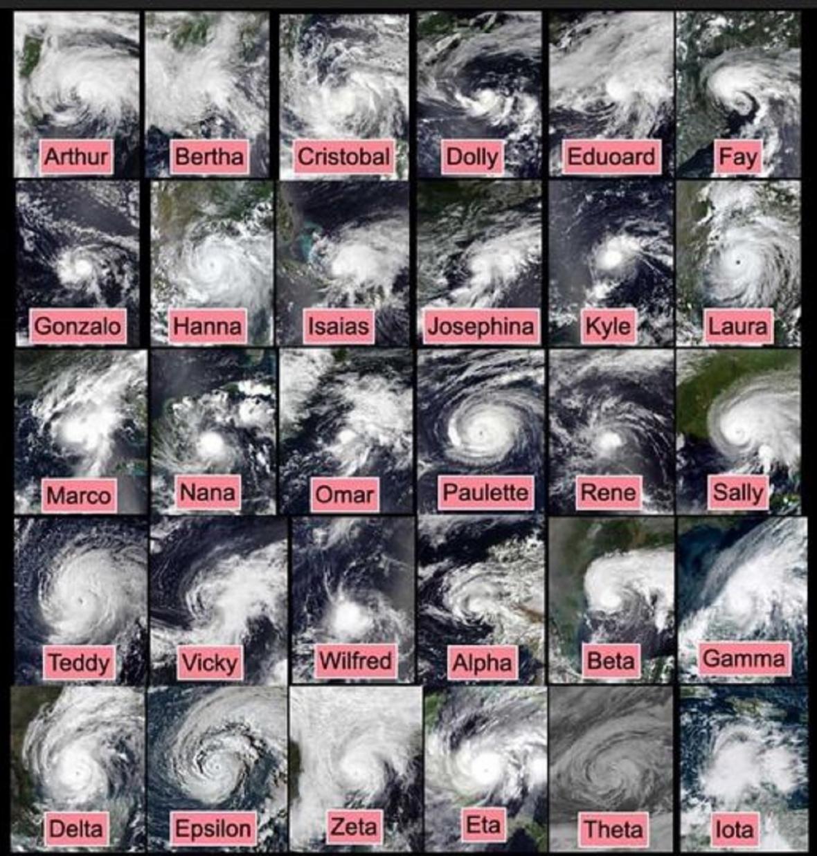 Hurikány letošní sezony