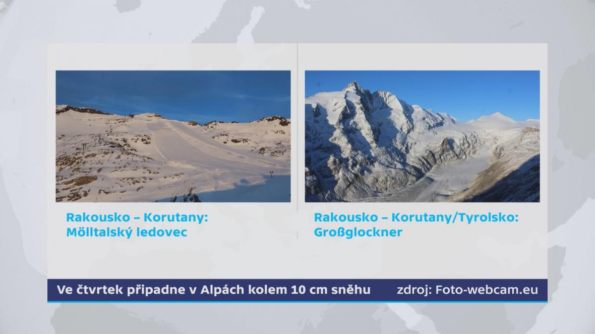 Vývoj v Alpách