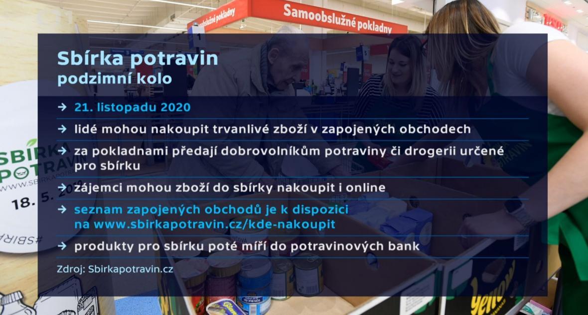 Podzimní kolo potravinové sbírky v Česku