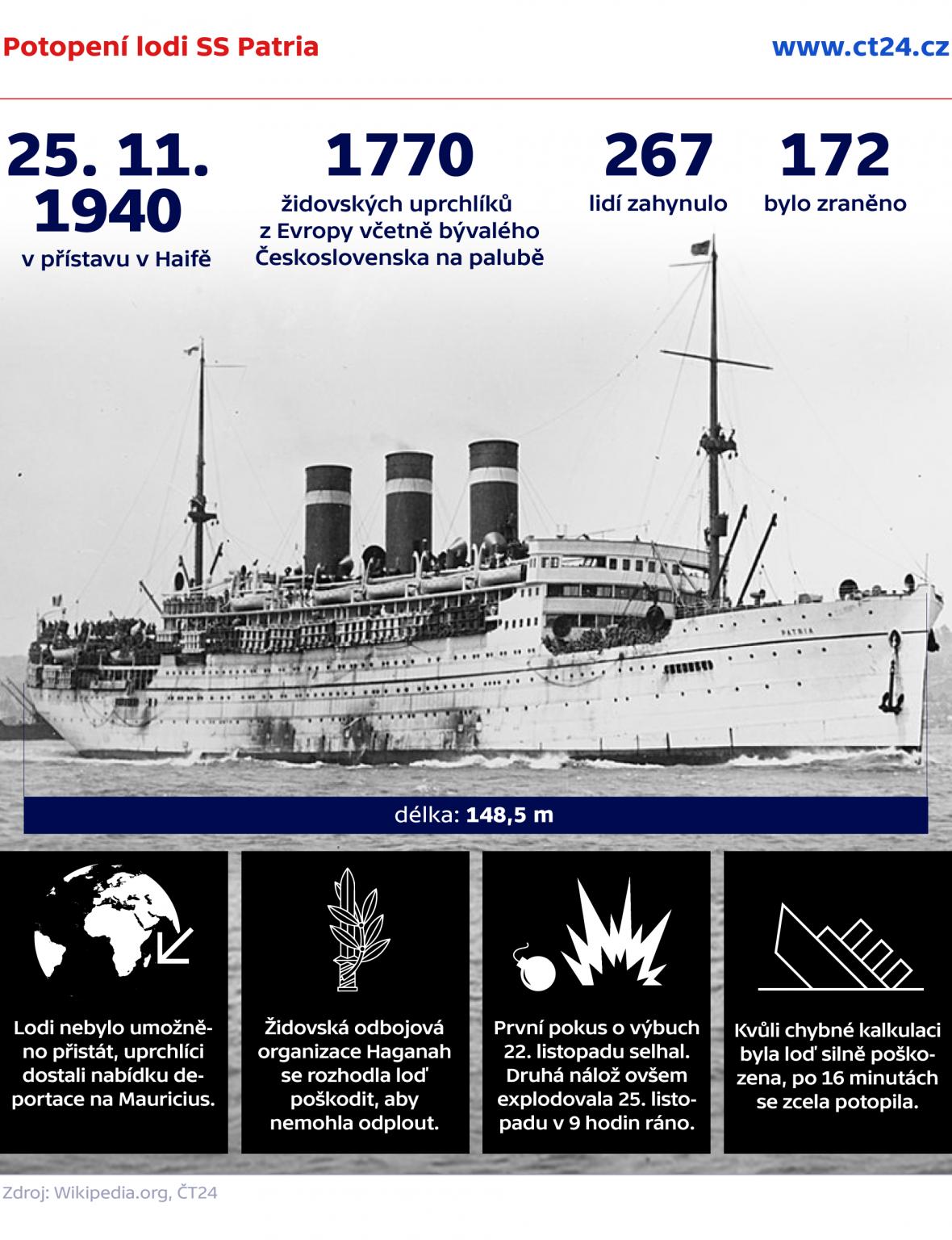 Potopení lodi SS Patria