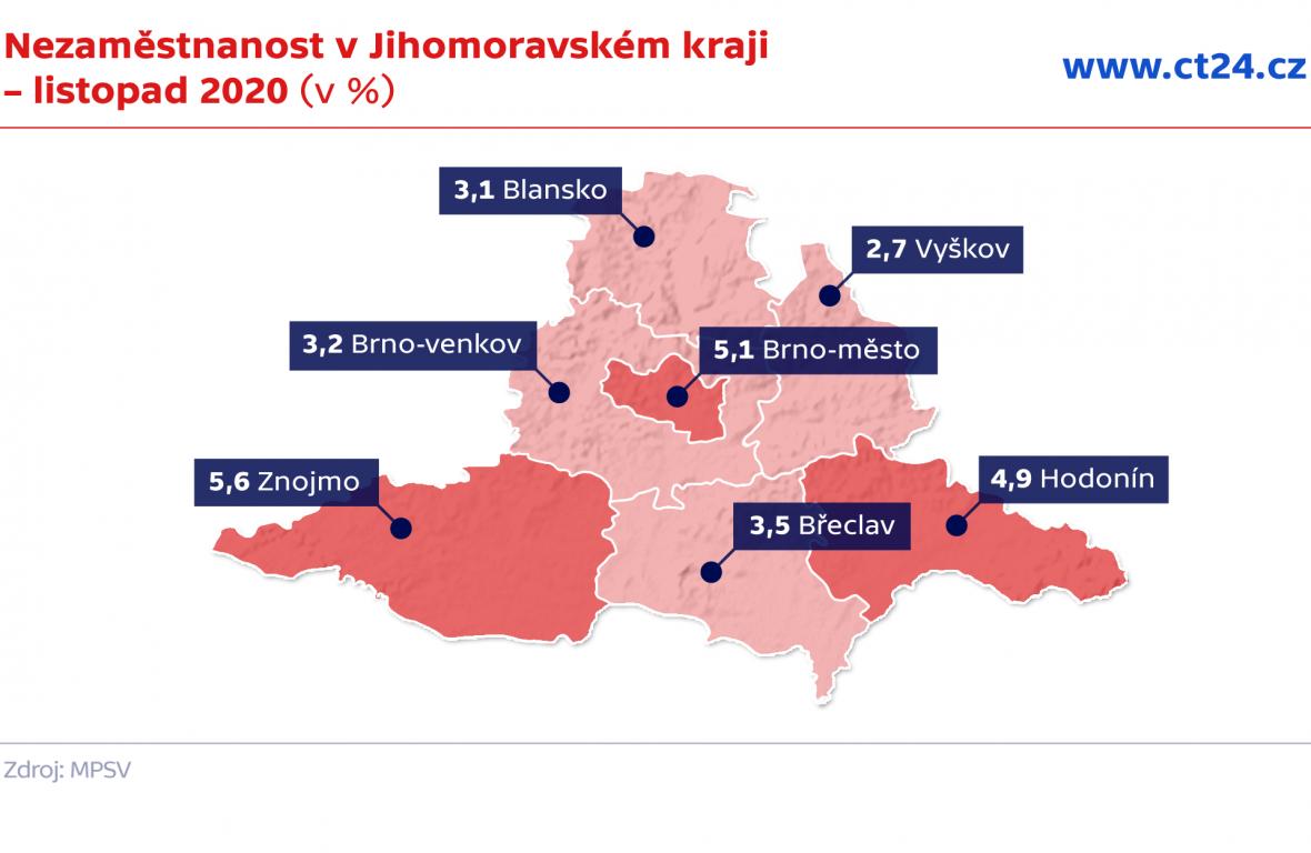 Nezaměstnanost v Jihomoravském kraji – listopad 2020 (v %)