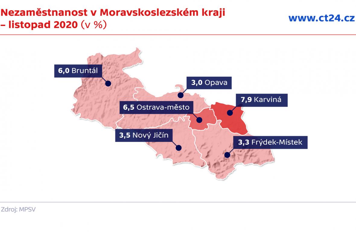Nezaměstnanost v Moravskoslezském kraji – listopad 2020 (v %)