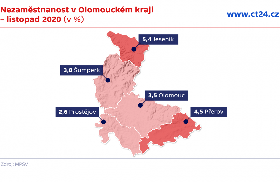 Nezaměstnanost v Olomouckém kraji – listopad 2020 (v %)