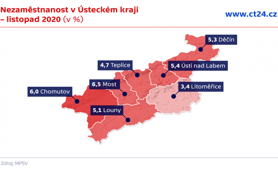 Nezaměstnanost v Ústeckém kraji – listopad 2020 (v %)