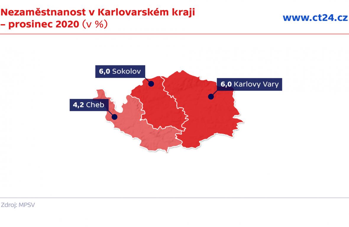 Nezaměstnanost v Karlovarském kraji – prosinec 2020 (v %)