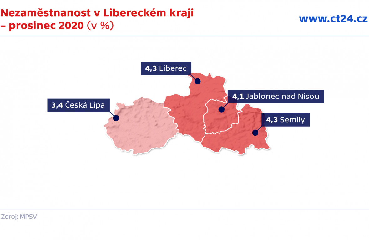 Nezaměstnanost v Libereckém kraji – prosinec 2020 (v %)