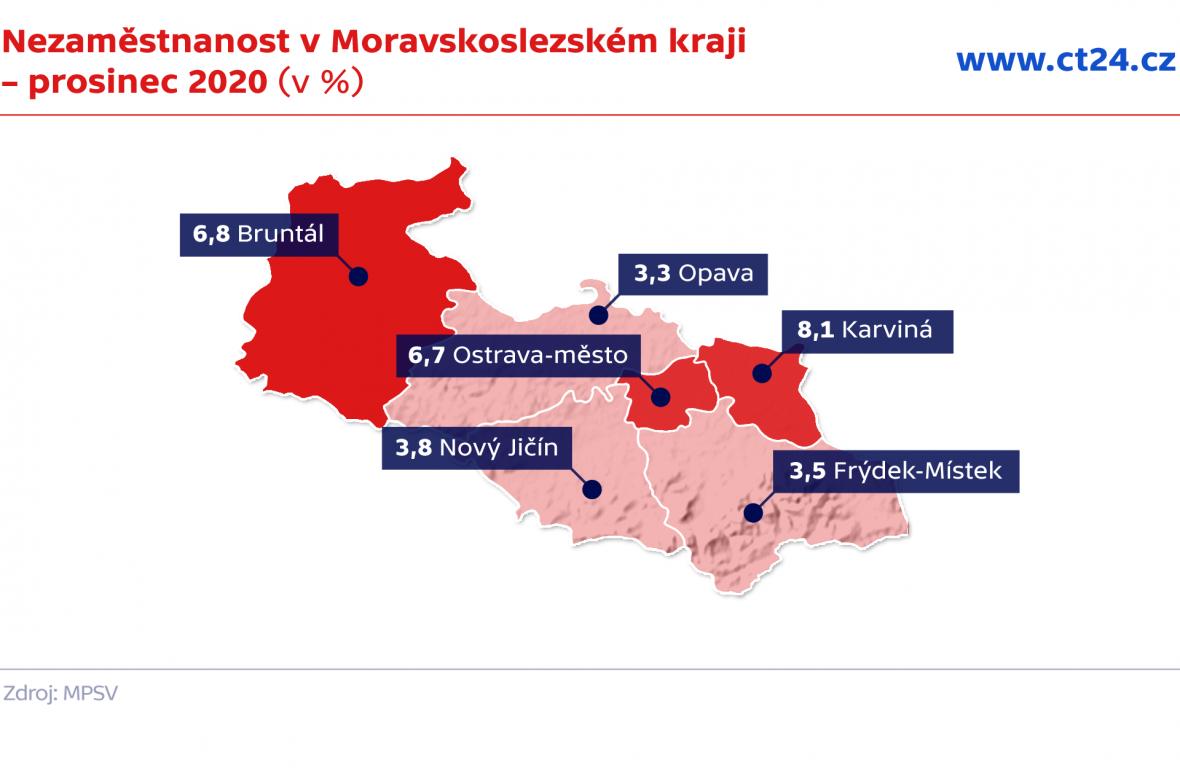 Nezaměstnanost v Moravskoslezském kraji – prosinec 2020 (v %)
