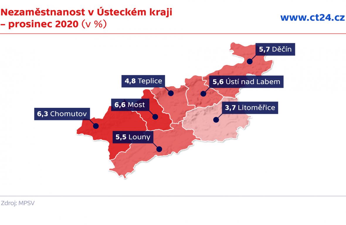 Nezaměstnanost v Ústeckém kraji – prosinec 2020 (v %)
