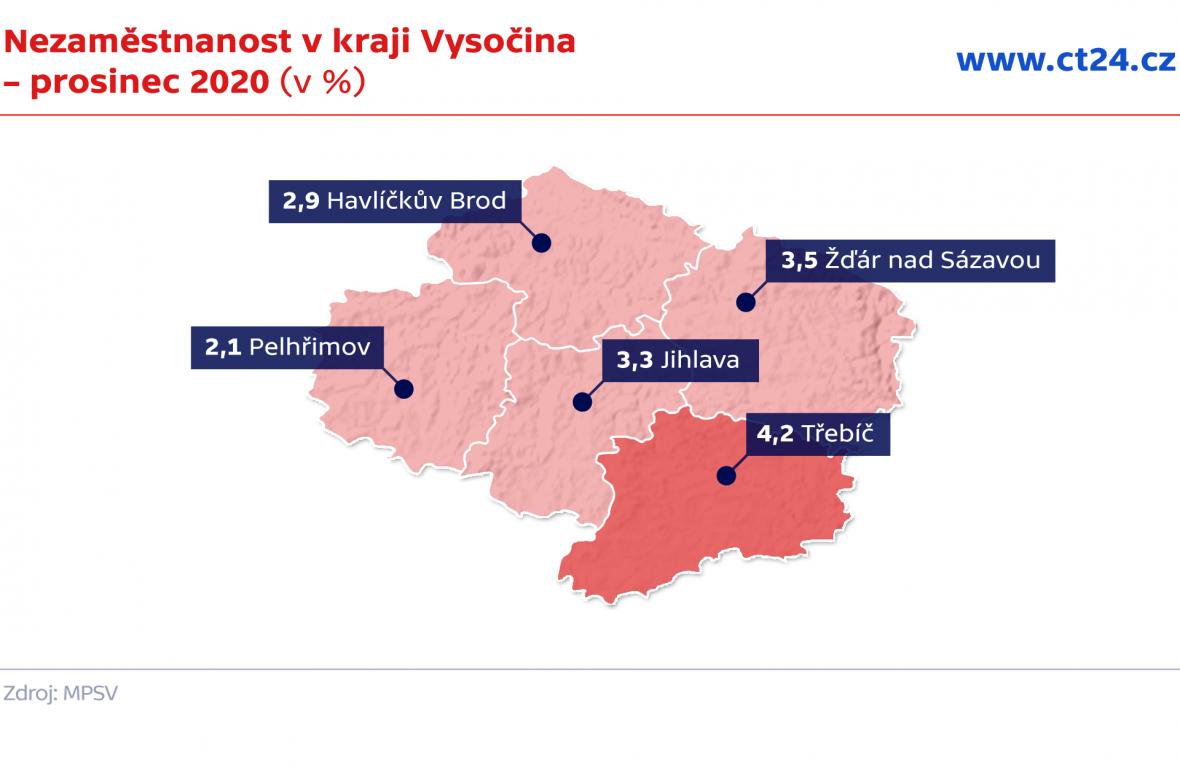 Nezaměstnanost v kraji Vysočina – prosinec 2020 (v %)
