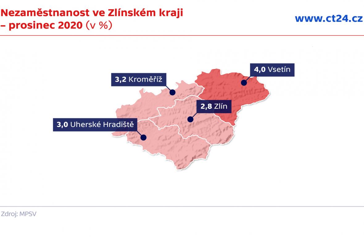 Nezaměstnanost ve Zlínském kraji – prosinec 2020 (v %)