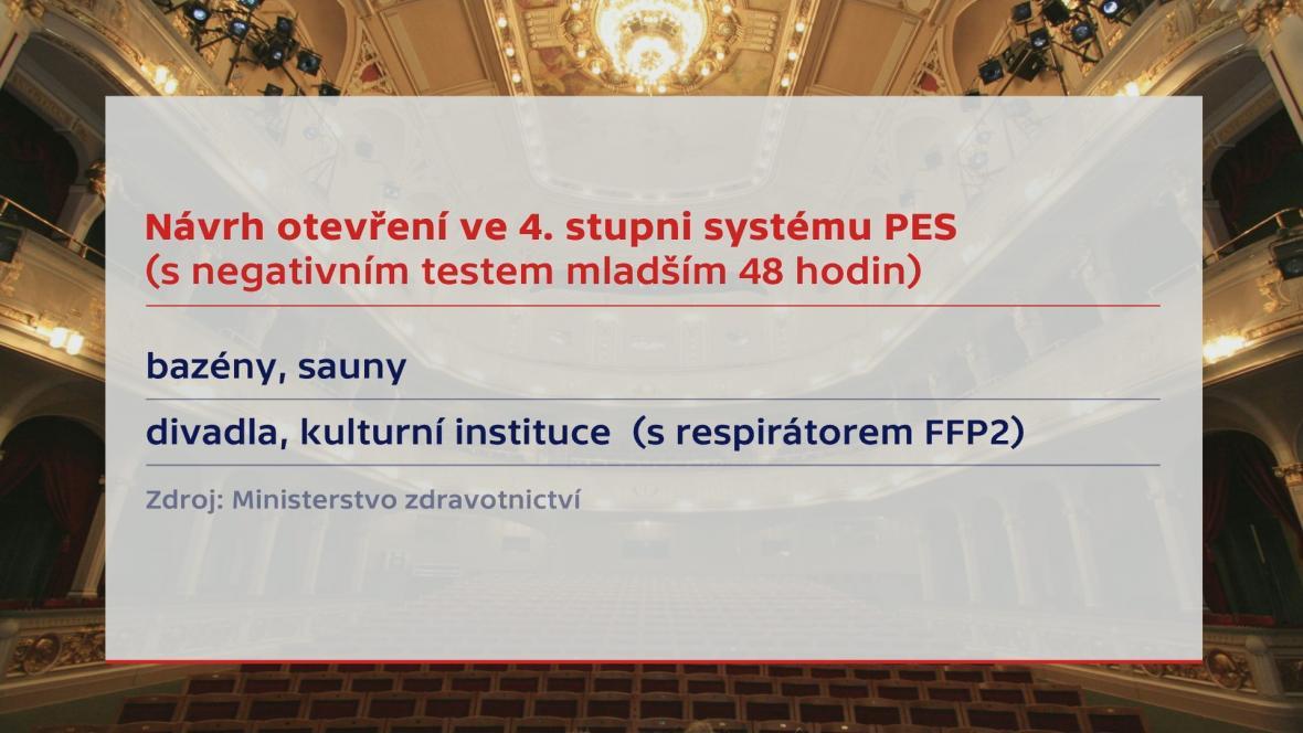 Návrh otevření ve 4. stupni PES