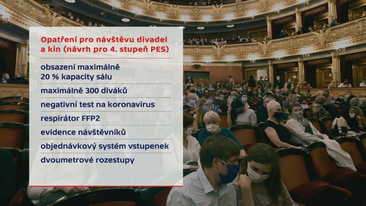 Opatření pro návštěvy divadel a kin