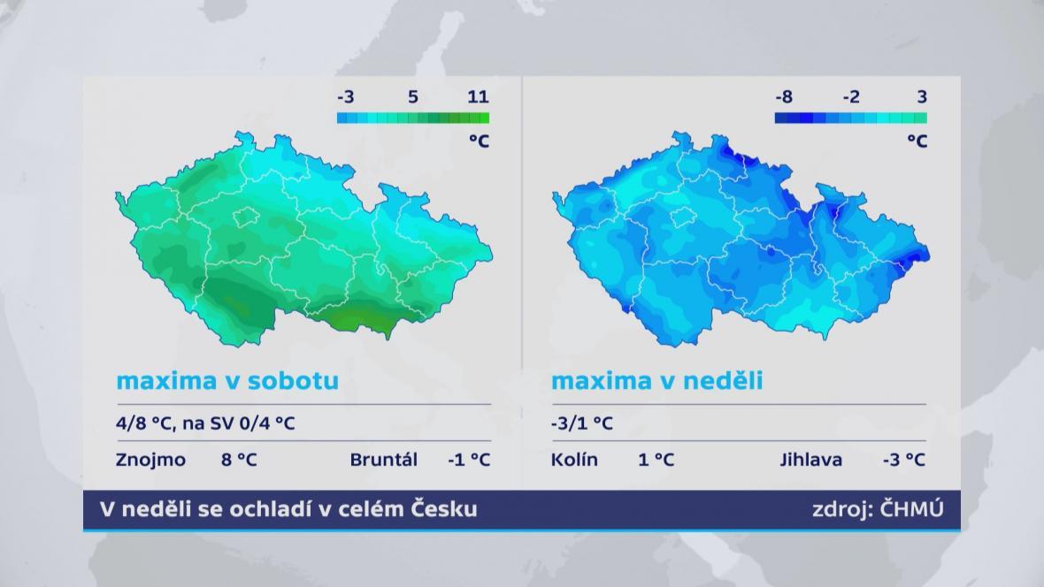 V neděli se ochladí v celém Česku