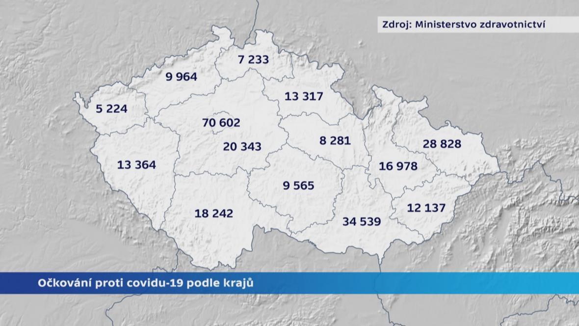 Očkování podle krajů k 1. 2.