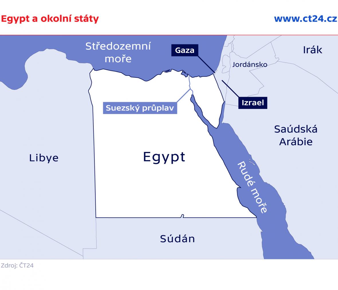 Egypt a okolní státy