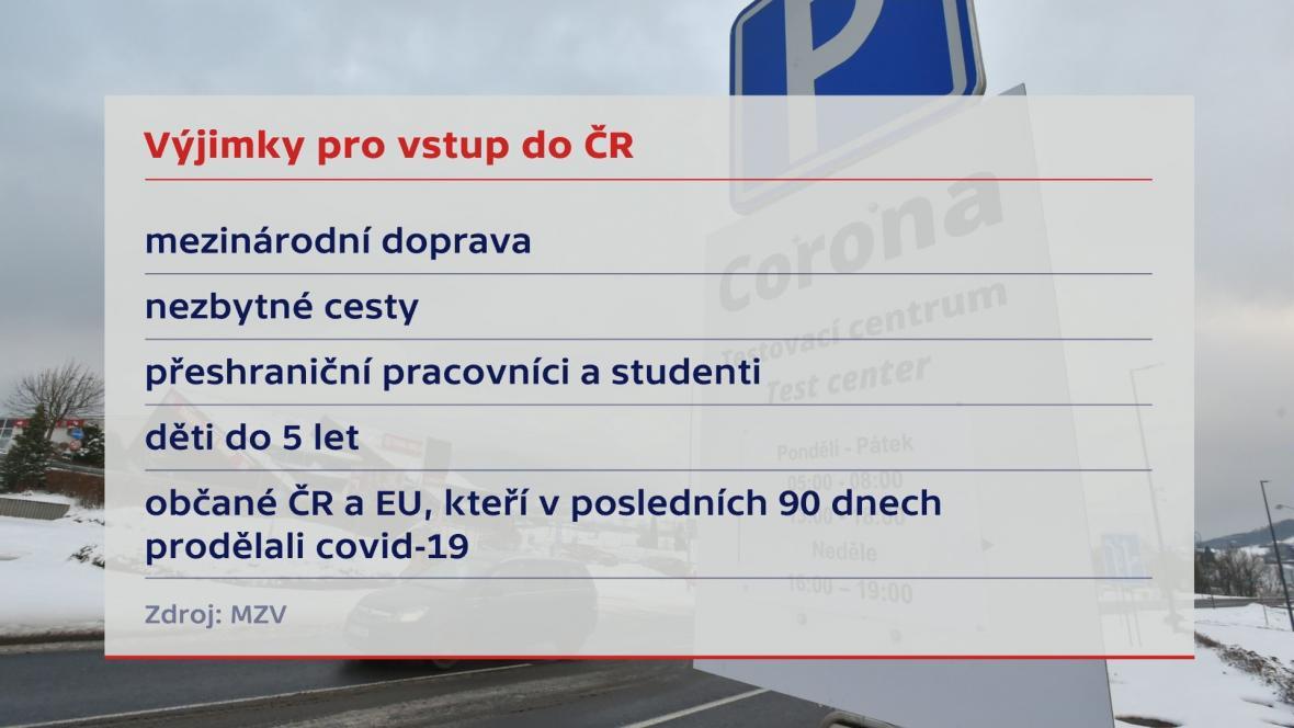 Výjimky pro vstup do ČR