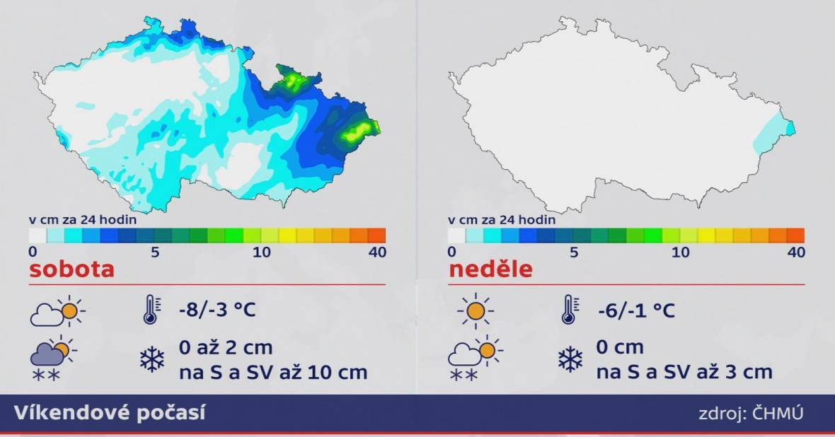 Víkendové počasí v Česku