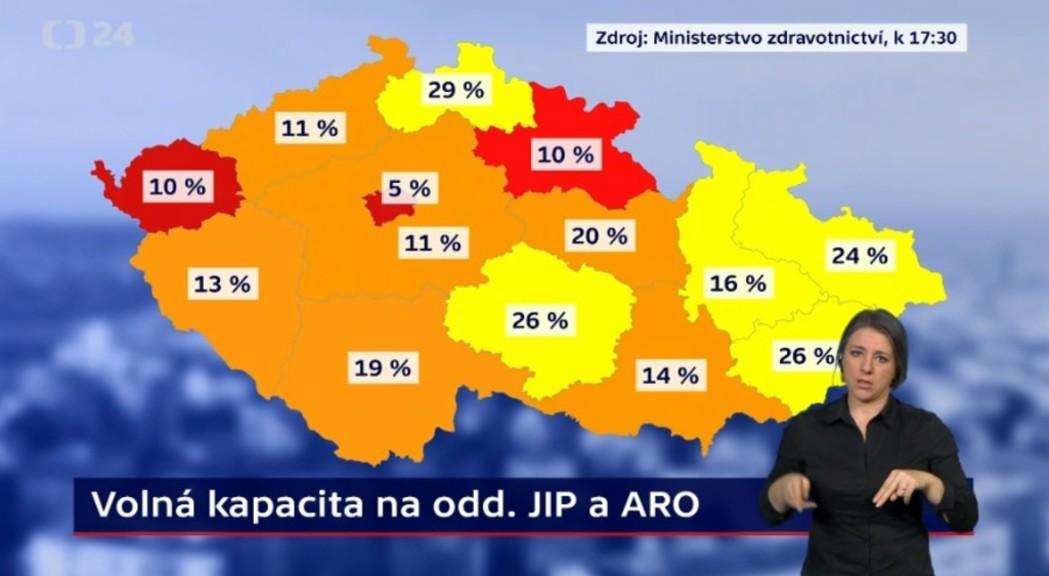 Volné kapacity na jednotkách JIP a ARO