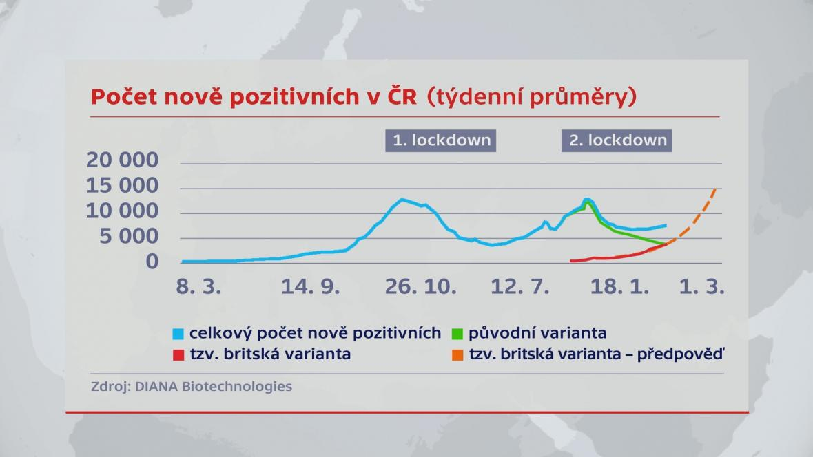 Počet nově pozitivních v ČR