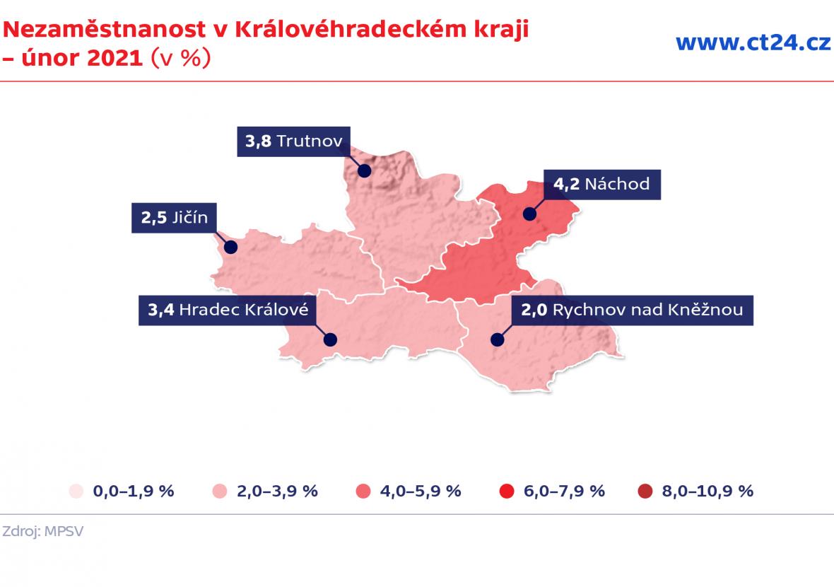 Nezaměstnanost v Královéhradeckém kraji – únor 2021 (v %)