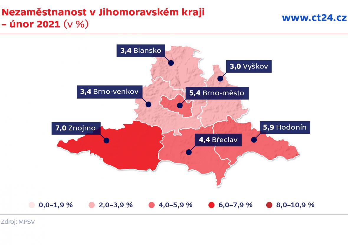 Nezaměstnanost v Jihomoravském kraji – únor 2021 (v %)