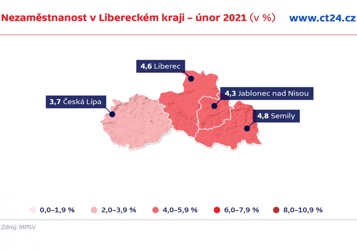 Nezaměstnanost v Libereckém kraji – únor 2021 (v %)