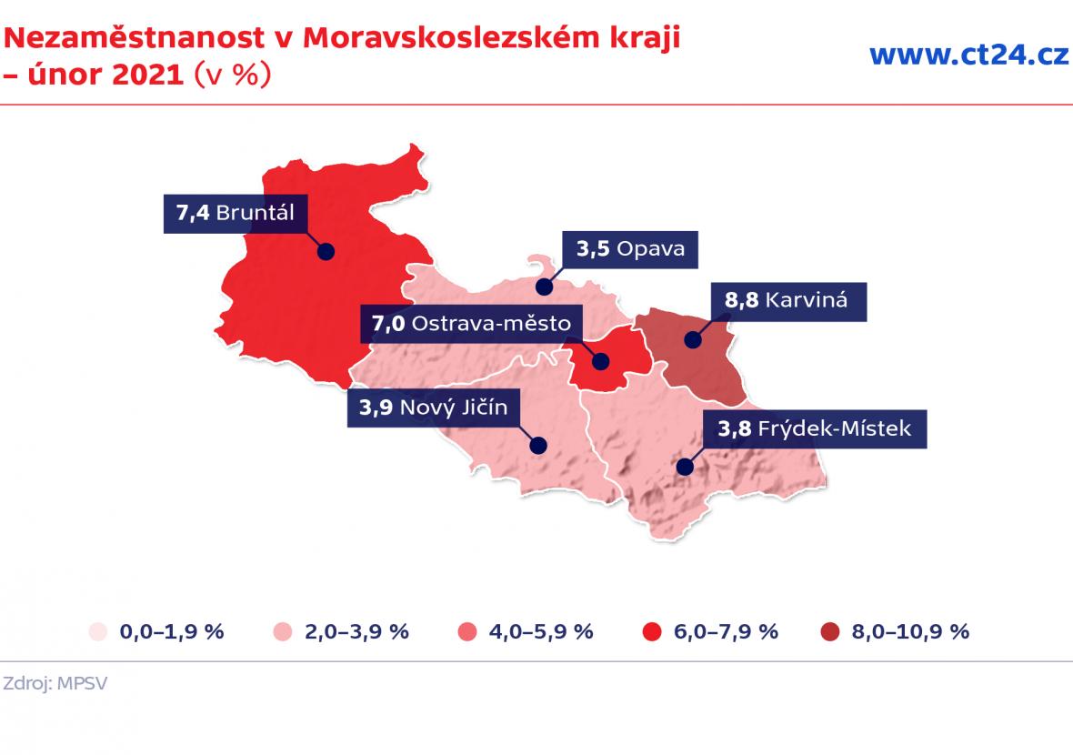 Nezaměstnanost v Moravskoslezském kraji – únor 2021 (v %)