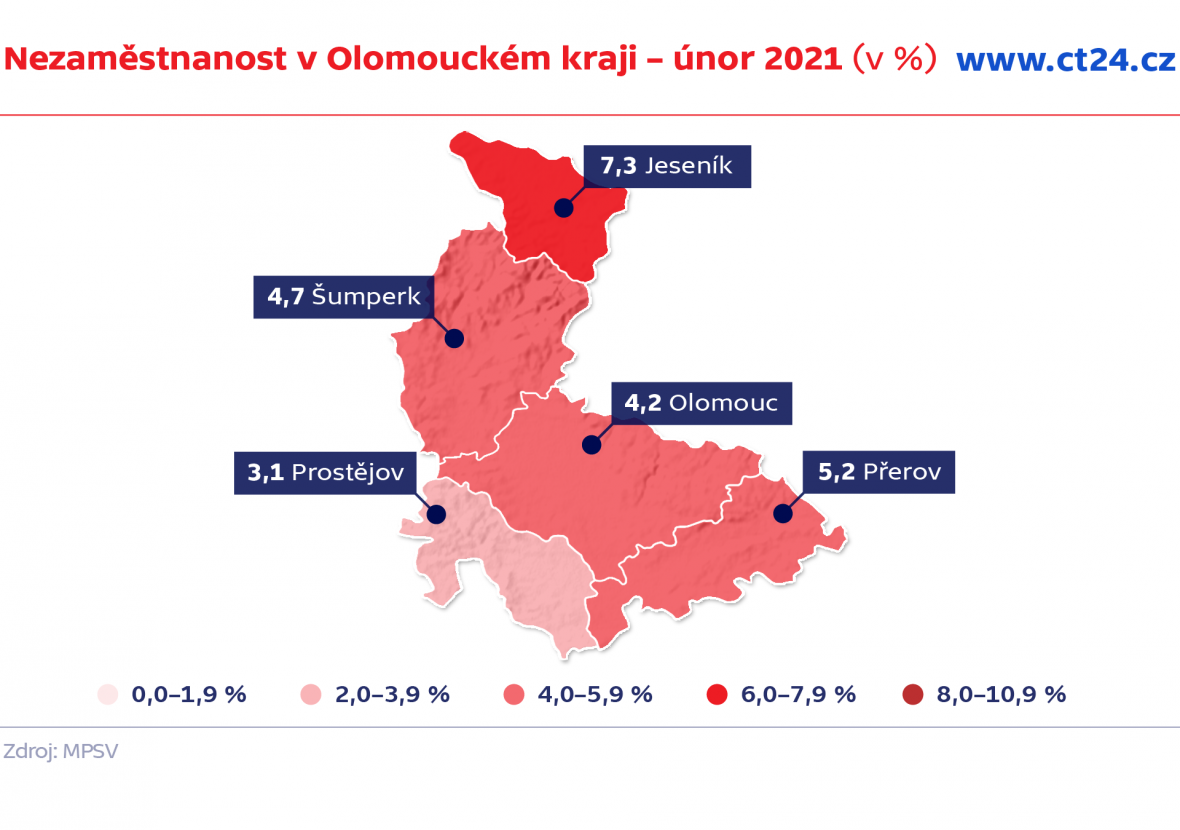 Nezaměstnanost v Olomouckém kraji – únor 2021 (v %)