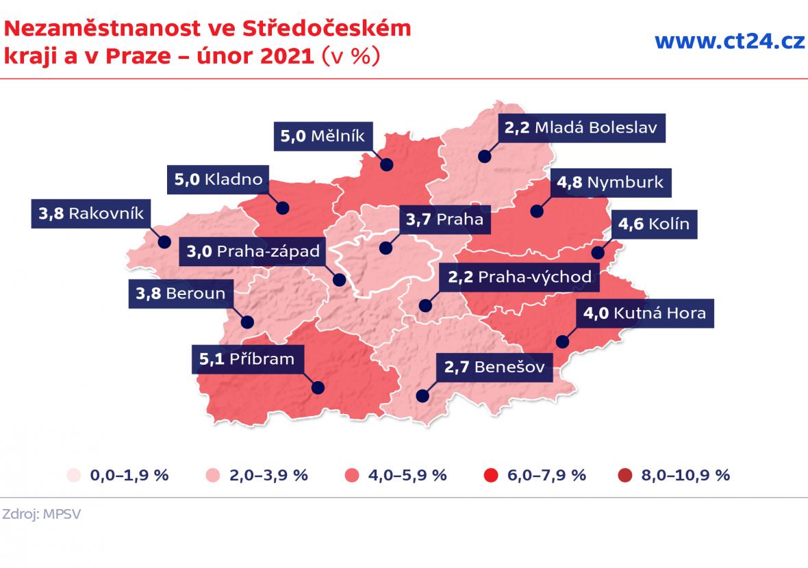 Nezaměstnanost ve Středočeském kraji a v Praze – únor 2021 (v %)