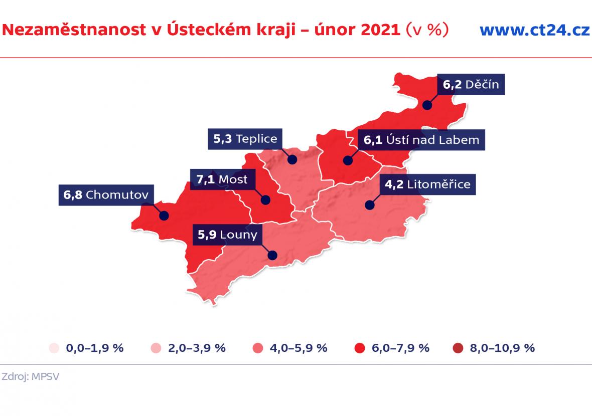 Nezaměstnanost v Ústeckém kraji – únor 2021 (v %)