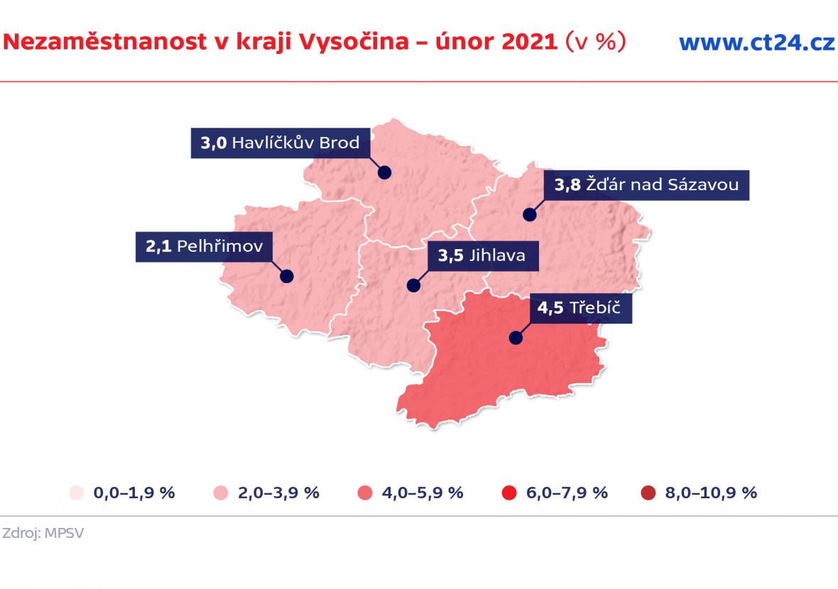 Nezaměstnanost v kraji Vysočina – únor 2021 (v %)