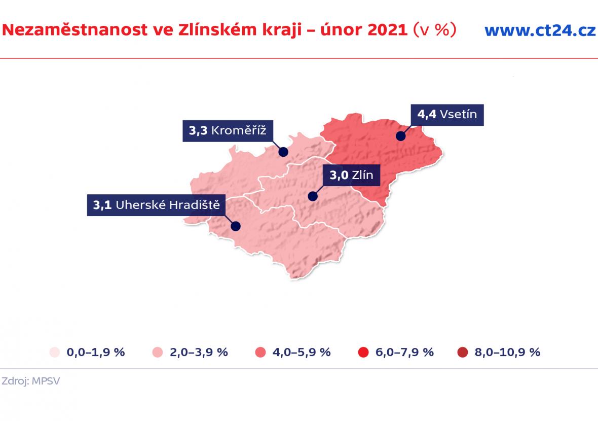 Nezaměstnanost ve Zlínském kraji – únor 2021 (v %)
