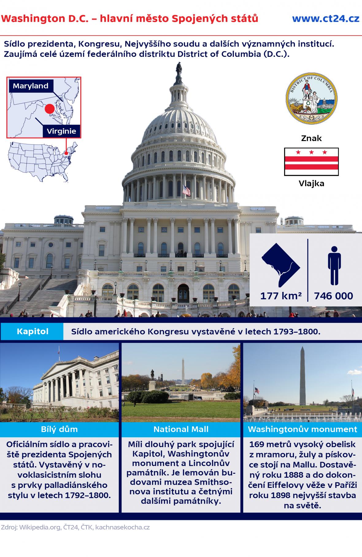 Washington, D.C. – hlavní město Spojených států