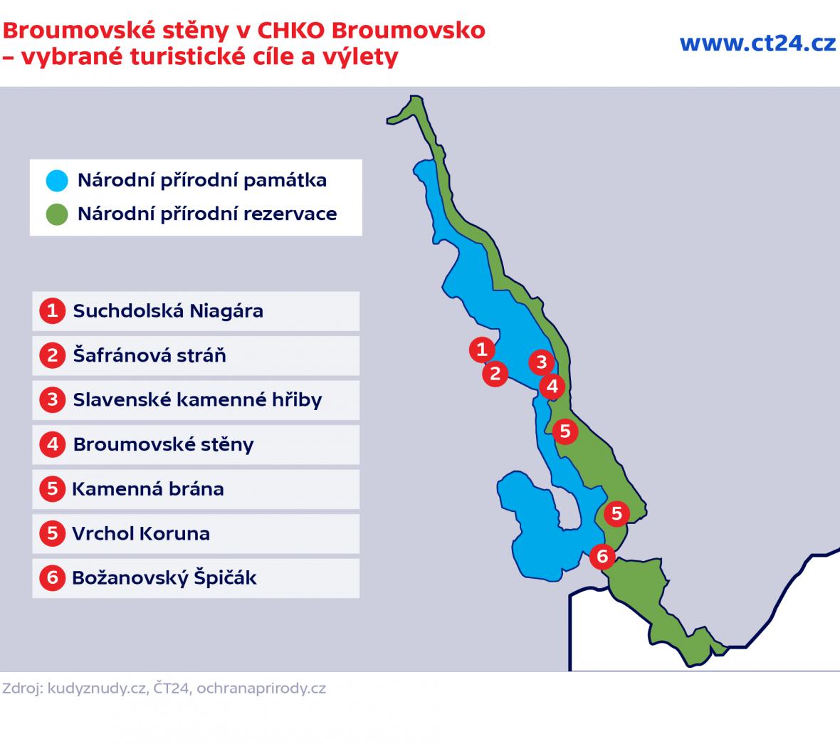 Broumovské stěny v CHKO Broumovsko – vybrané turistické cíle a výlety