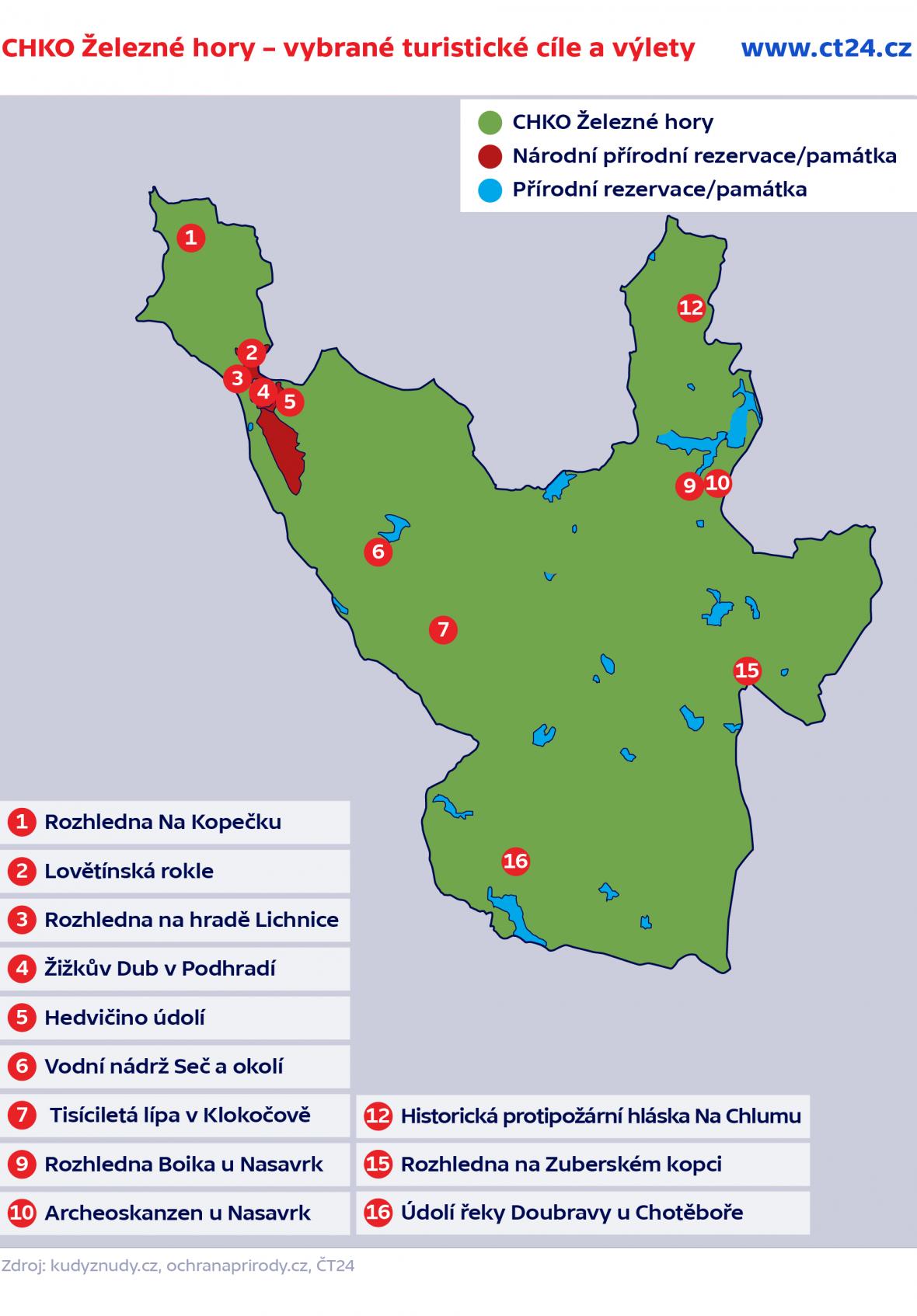 CHKO Železné hory – vybrané turistické cíle a výlety