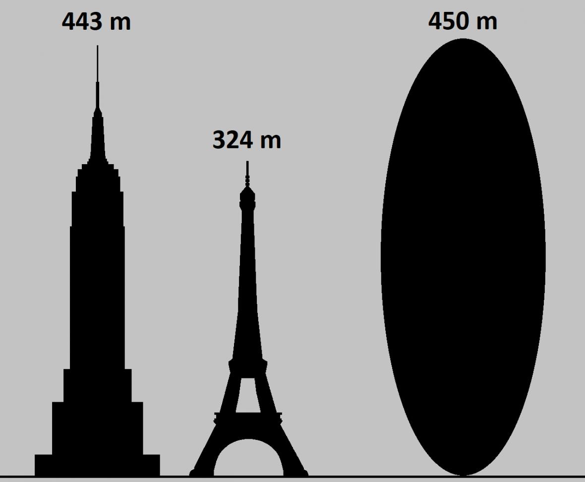 Srovnání asteroidu Apophis se známými stavbami