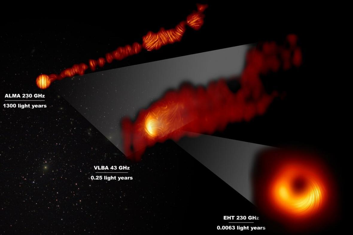 Pohled na galaxii M87, její výtrysk a černou díru ve viditelném světle a polarizovaném záření