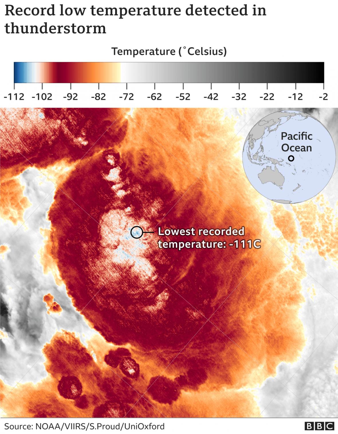 Rekordně chladná bouře
