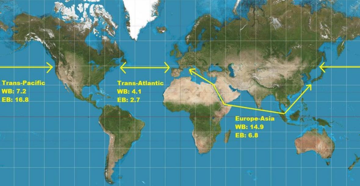 Hlavní západo-východní trasa