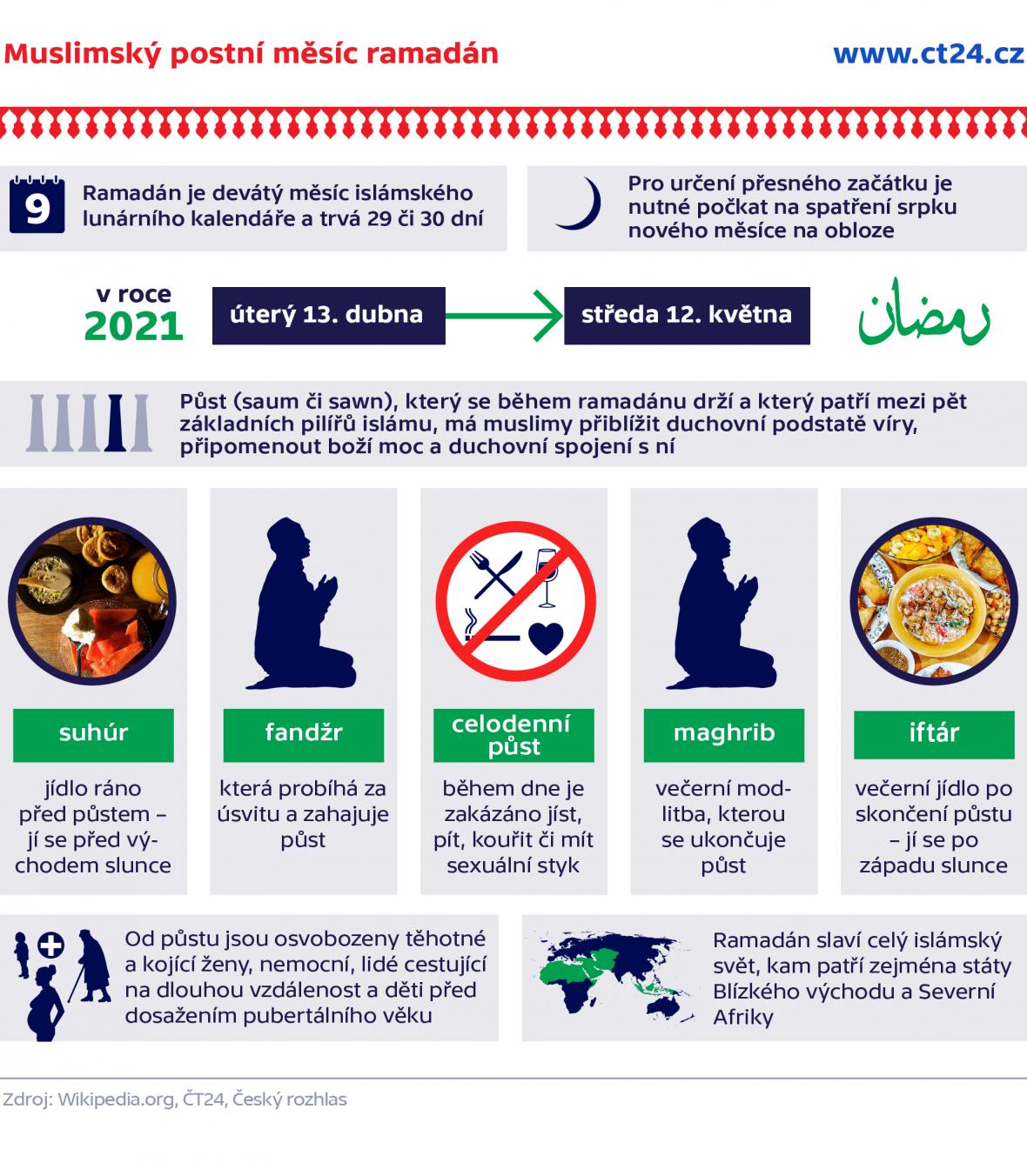 Muslimský postní měsíc ramadán