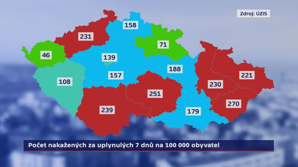 Počet nakažených za uplynulých sedm dnů na 100 tisíc obyvatel