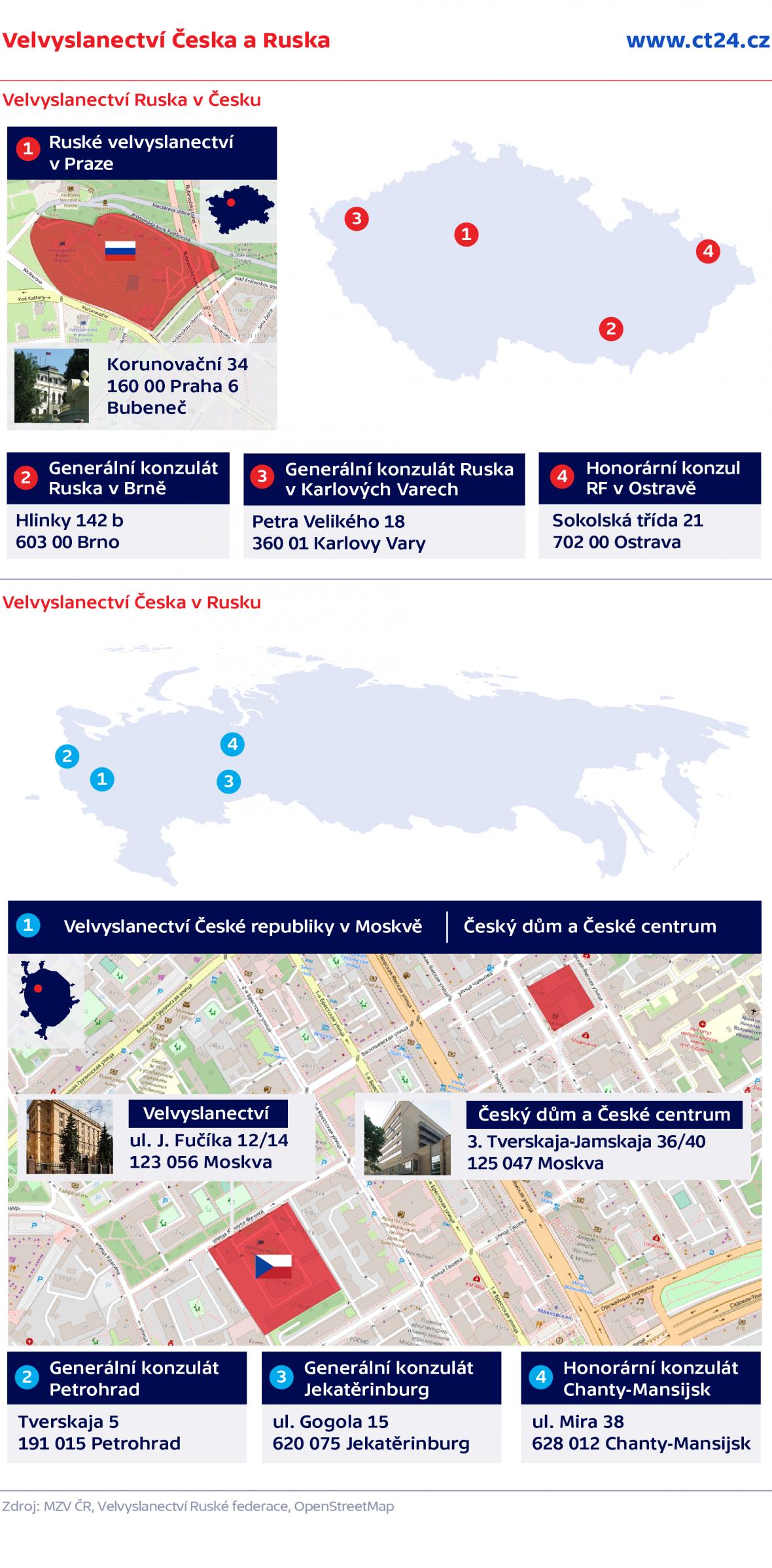 Velvyslanectví Česka a Ruska