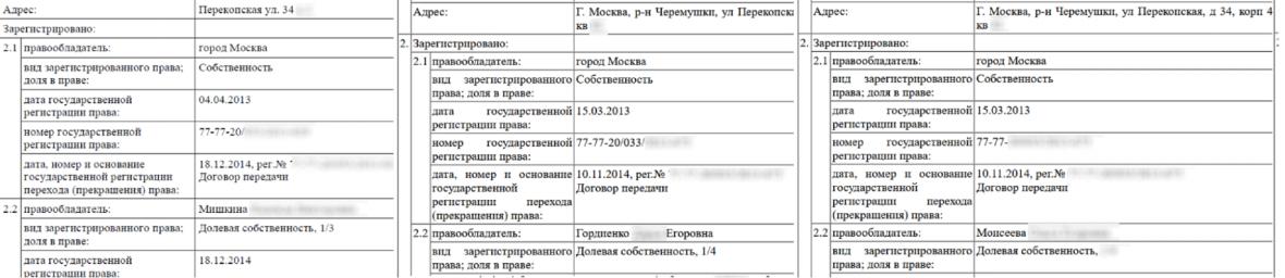 Záznamy o nových nemovitostech pro agenty Miškina, Gordienka a Mojsejeva