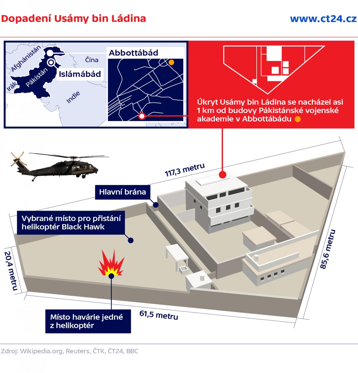 Dopadení Usámy bin Ládina
